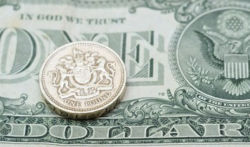 Виды резервных валют